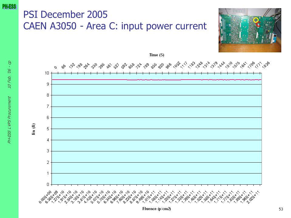 53 10 Feb. '06 - cp PH-ESS LVPS Procurement PSI December 2005 CAEN A3050 - Area C: input power current C