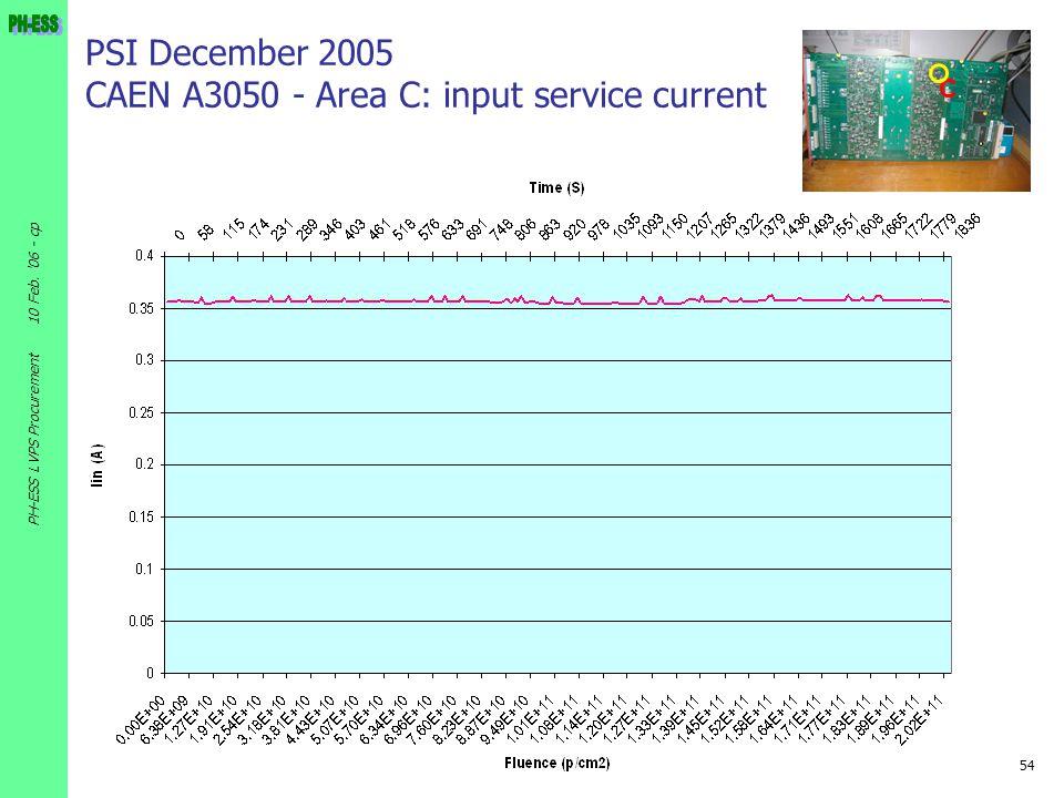 54 10 Feb. '06 - cp PH-ESS LVPS Procurement PSI December 2005 CAEN A3050 - Area C: input service current C