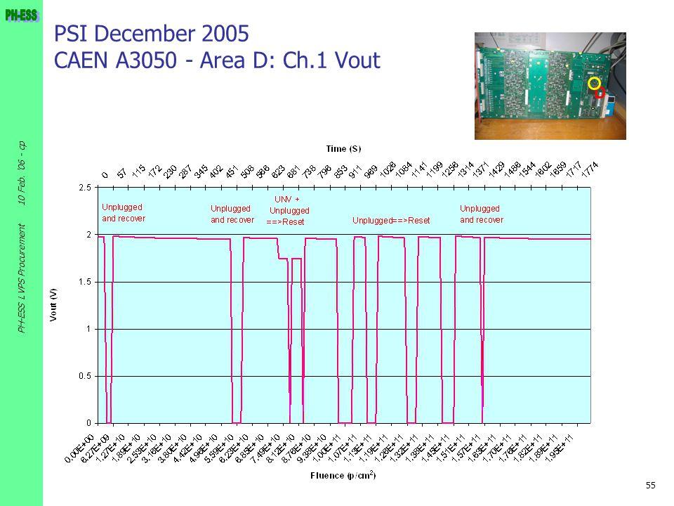 55 10 Feb. '06 - cp PH-ESS LVPS Procurement PSI December 2005 CAEN A3050 - Area D: Ch.1 Vout D
