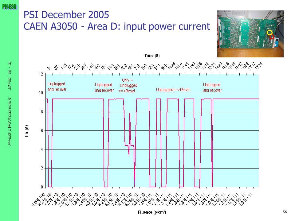 56 10 Feb. '06 - cp PH-ESS LVPS Procurement PSI December 2005 CAEN A3050 - Area D: input power current D