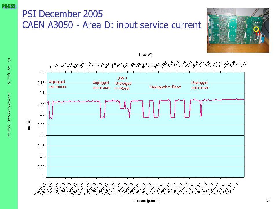 57 10 Feb. '06 - cp PH-ESS LVPS Procurement PSI December 2005 CAEN A3050 - Area D: input service current D