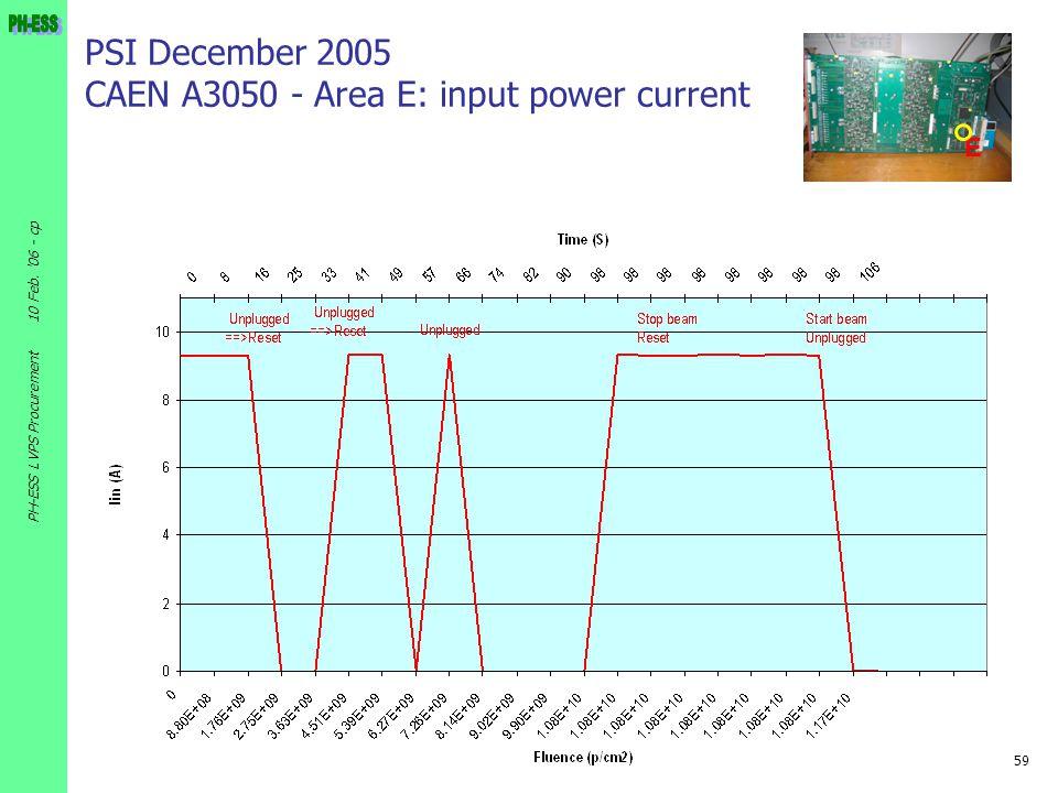 59 10 Feb. '06 - cp PH-ESS LVPS Procurement PSI December 2005 CAEN A3050 - Area E: input power current E
