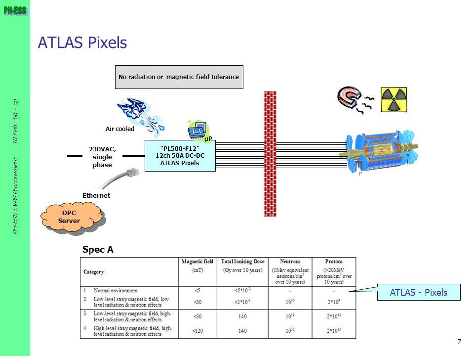 7 10 Feb. '06 - cp PH-ESS LVPS Procurement ATLAS Pixels 230VAC, single phase Ethernet ATLAS - Pixels Spec A OPC Server PL500-F12 12ch 50A DC-DC ATLAS
