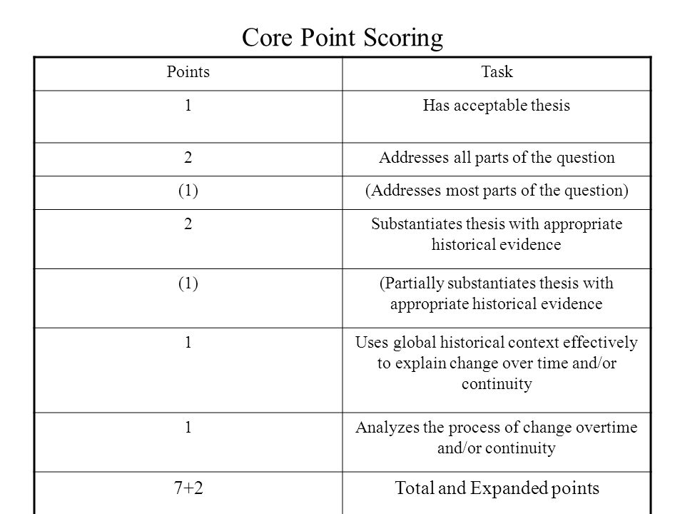 Core Point Scoring PointsTask 1Has acceptable thesis 2Addresses all parts of the question (1)(Addresses most parts of the question) 2Substantiates the