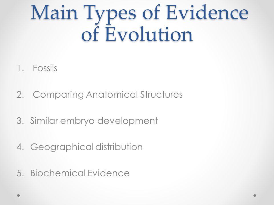 Lessons Tes Teach – Biochemical Evidence for Evolution Worksheet