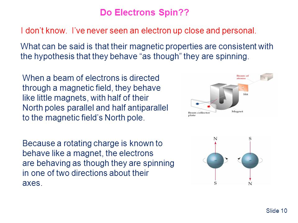 Slide 10 Do Electrons Spin?? I dont know. Ive never seen an electron up close and personal. What can be said is that their magnetic properties are con