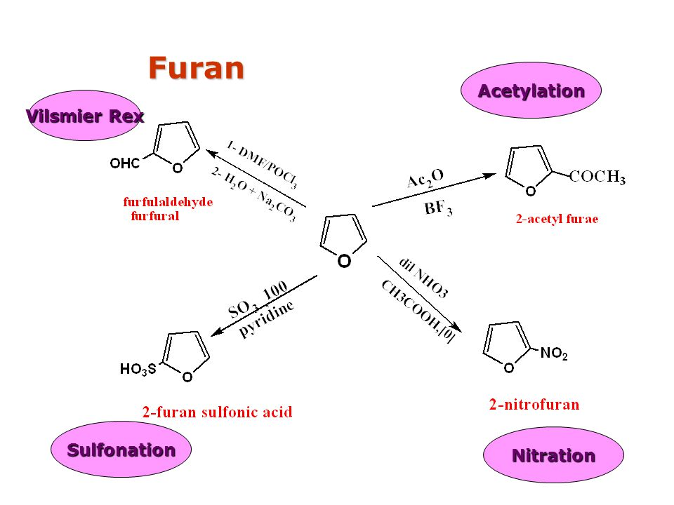 Furan Nitration Sulfonation Acetylation Vilsmier Rex