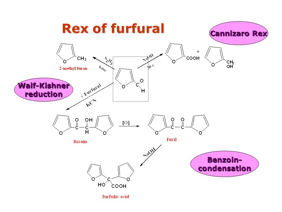 Rex of furfural Cannizaro Rex Walf-Kishnerreduction Benzoin-condensation