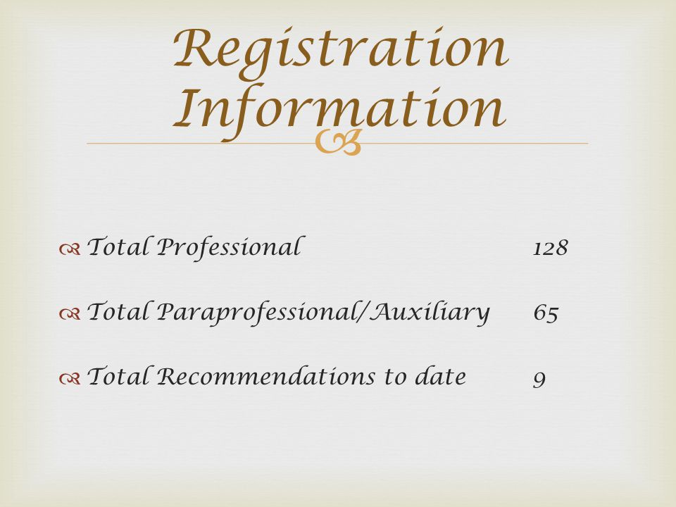 Total Professional 128 Total Paraprofessional/Auxiliary65 Total Recommendations to date9 Registration Information