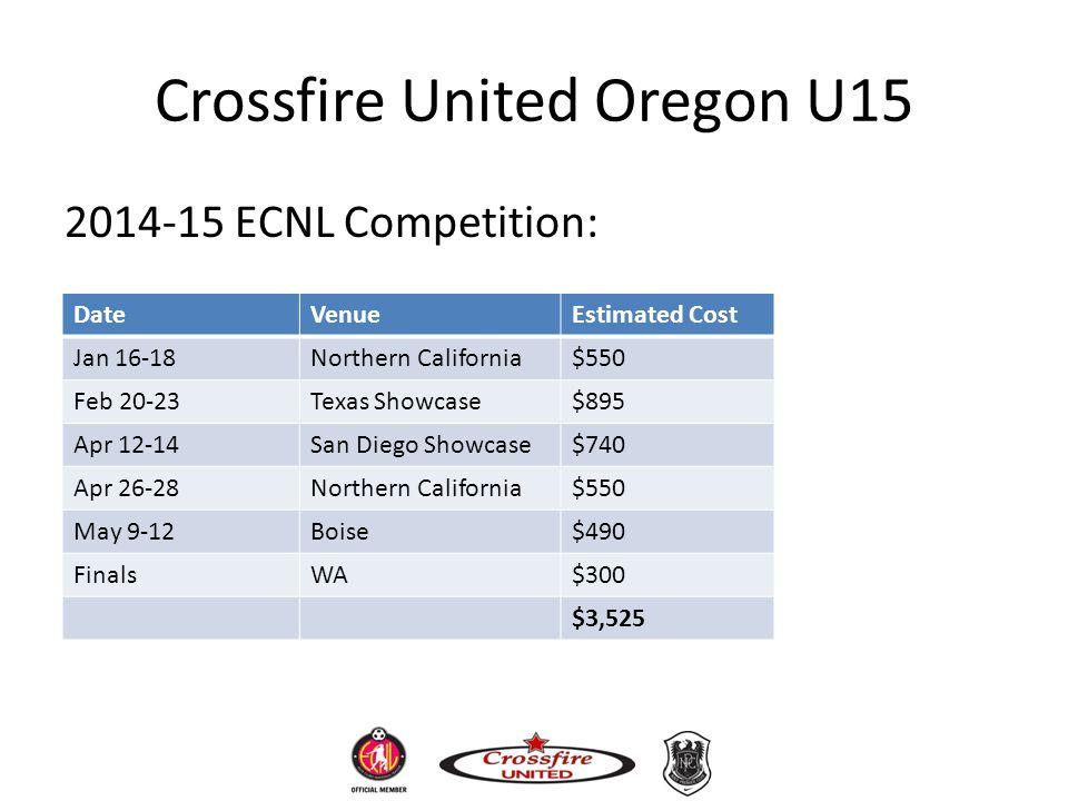 Crossfire United Oregon U15 2014-15 ECNL Competition: DateVenueEstimated Cost Jan 16-18Northern California$550 Feb 20-23Texas Showcase$895 Apr 12-14Sa