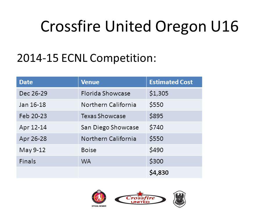 Crossfire United Oregon U16 2014-15 ECNL Competition: DateVenueEstimated Cost Dec 26-29Florida Showcase$1,305 Jan 16-18Northern California$550 Feb 20-