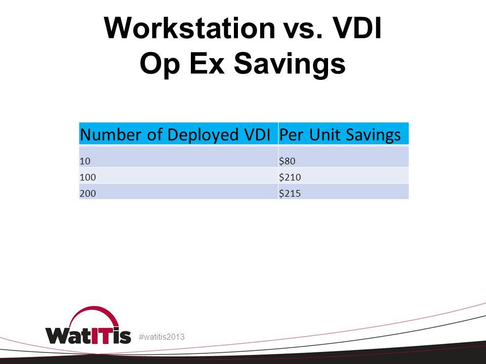 Workstation vs. VDI Op Ex Savings Number of Deployed VDIPer Unit Savings 10$80 100$210 200$215 #watitis2013