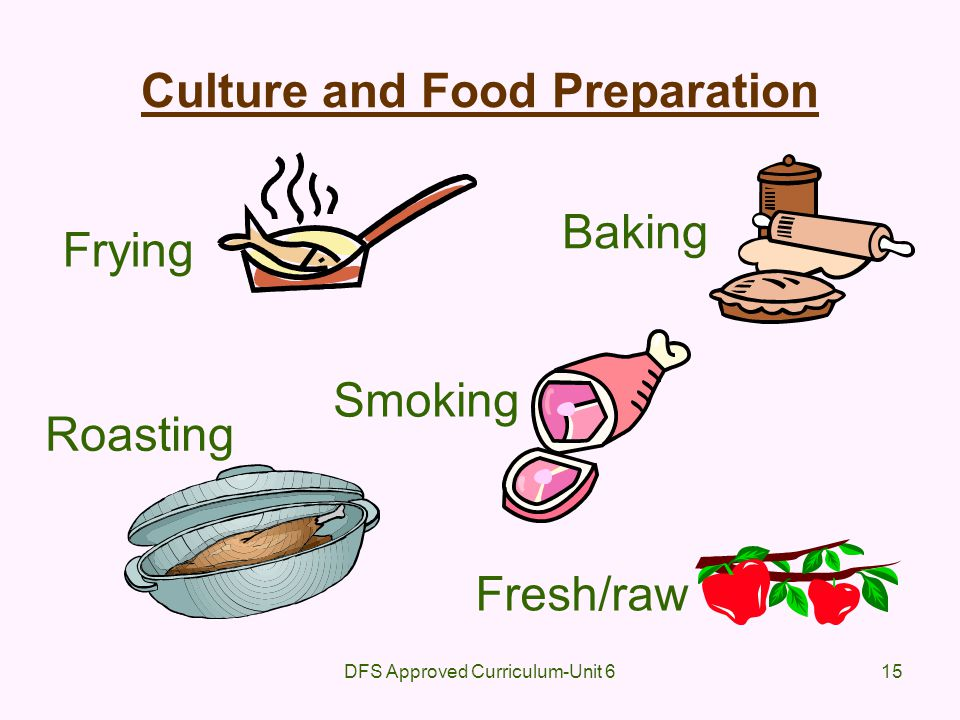 DFS Approved Curriculum-Unit 615 Culture and Food Preparation Frying Baking Smoking Roasting Fresh/raw