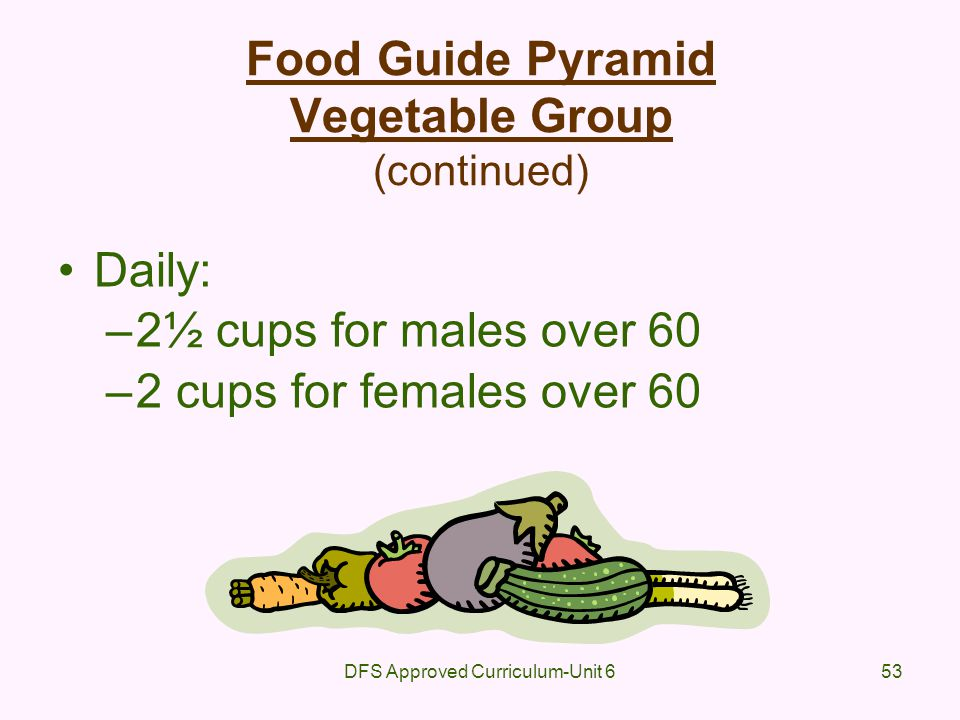 DFS Approved Curriculum-Unit 653 Food Guide Pyramid Vegetable Group (continued) Daily: –2½ cups for males over 60 –2 cups for females over 60