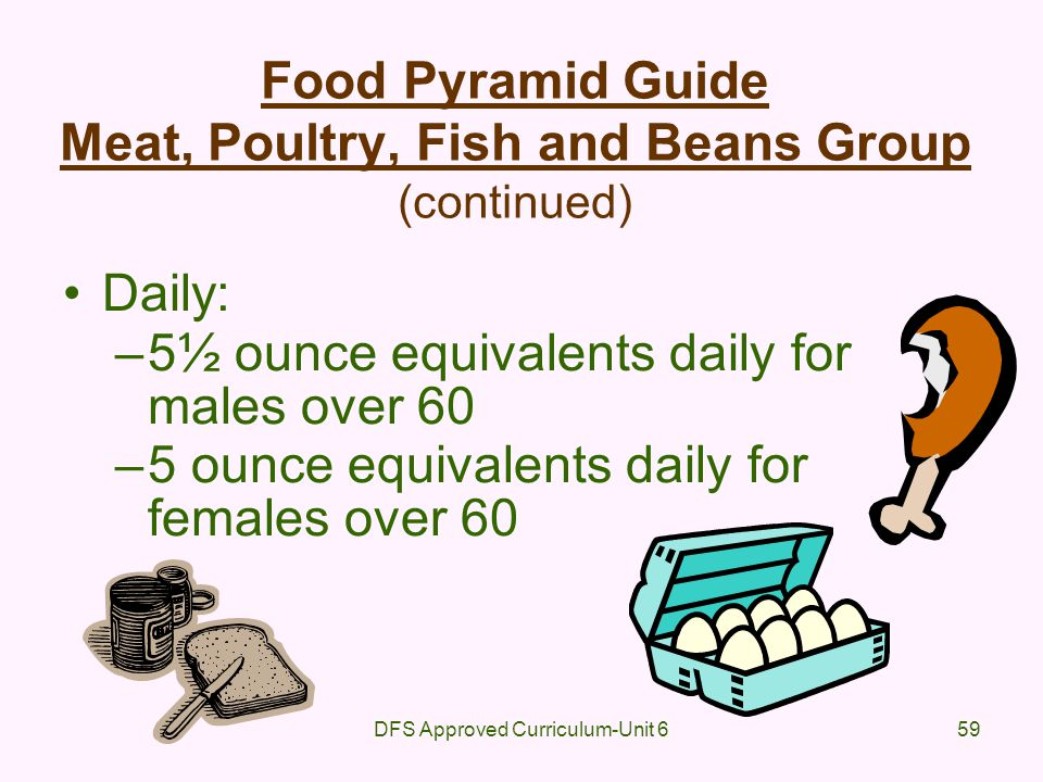 DFS Approved Curriculum-Unit 659 Food Pyramid Guide Meat, Poultry, Fish and Beans Group (continued) Daily: –5½ ounce equivalents daily for males over