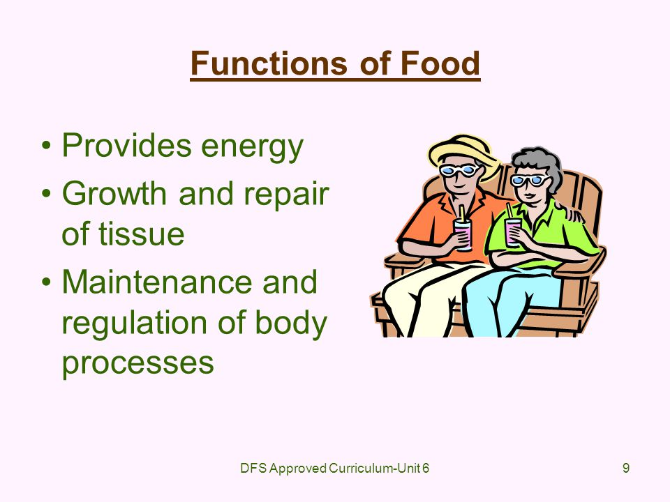 DFS Approved Curriculum-Unit 610 Factors Influencing Dietary Practices Personal preference Appetite Finance Illness Culture