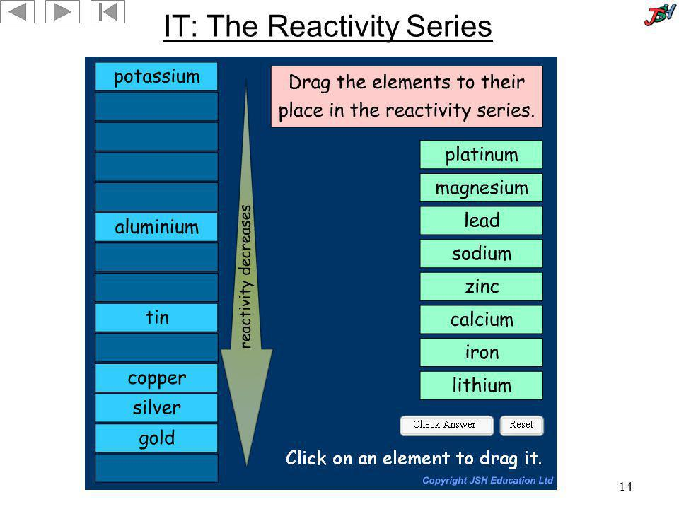 14 IT: The Reactivity Series
