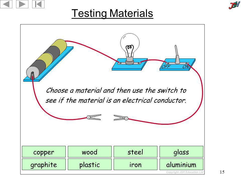 15 Testing Materials