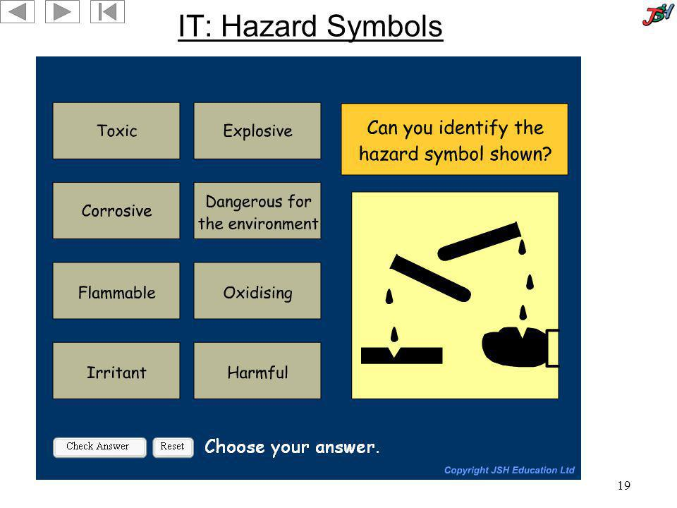 19 IT: Hazard Symbols