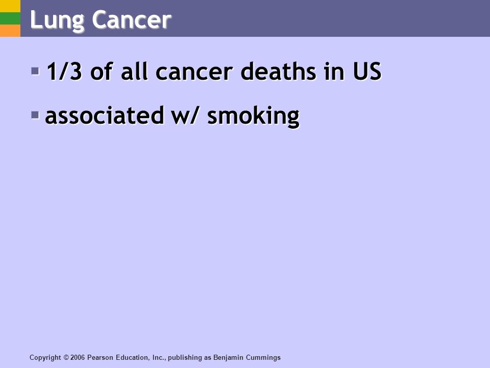 Copyright © 2006 Pearson Education, Inc., publishing as Benjamin Cummings Lung Cancer 1/3 of all cancer deaths in US 1/3 of all cancer deaths in US associated w/ smoking associated w/ smoking