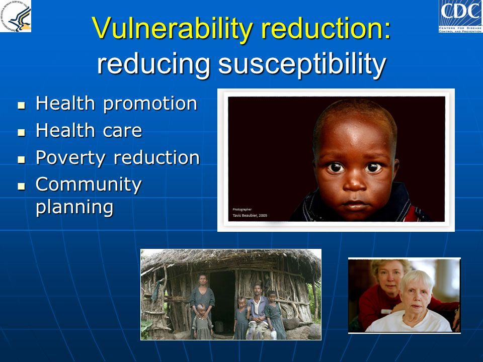 Vulnerability reduction: reducing susceptibility Health promotion Health promotion Health care Health care Poverty reduction Poverty reduction Communi