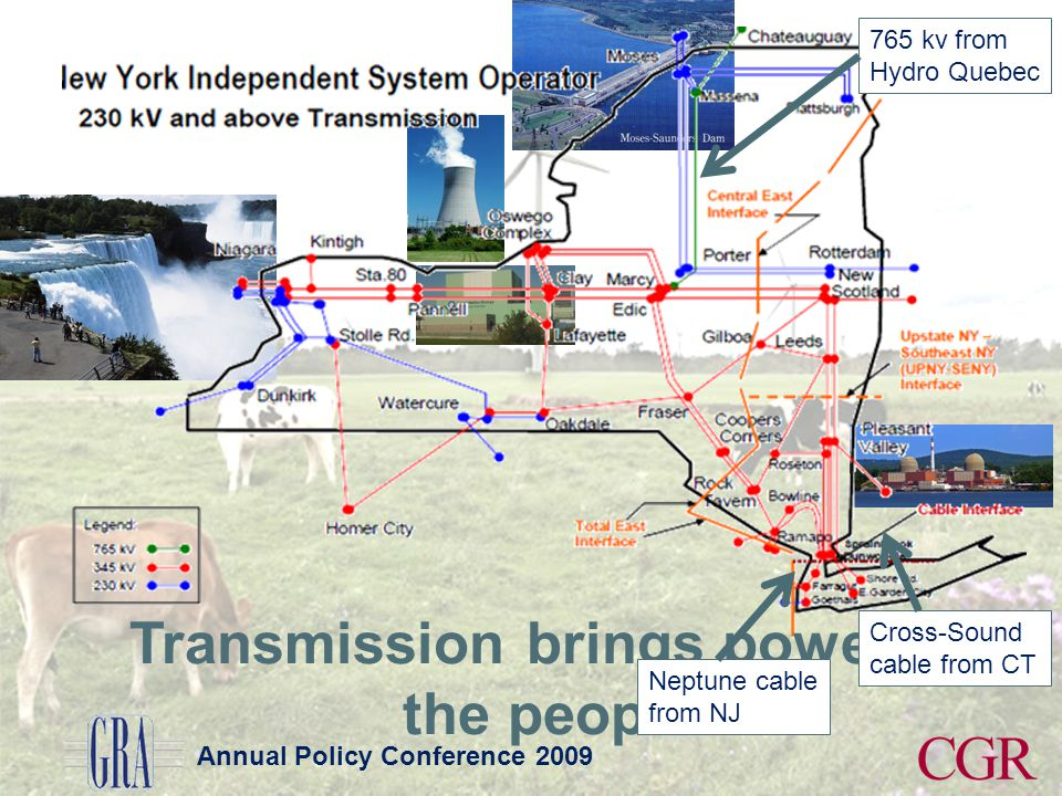 Annual Policy Conference 2009 Transmission brings power to the people 765 kv from Hydro Quebec Neptune cable from NJ Cross-Sound cable from CT