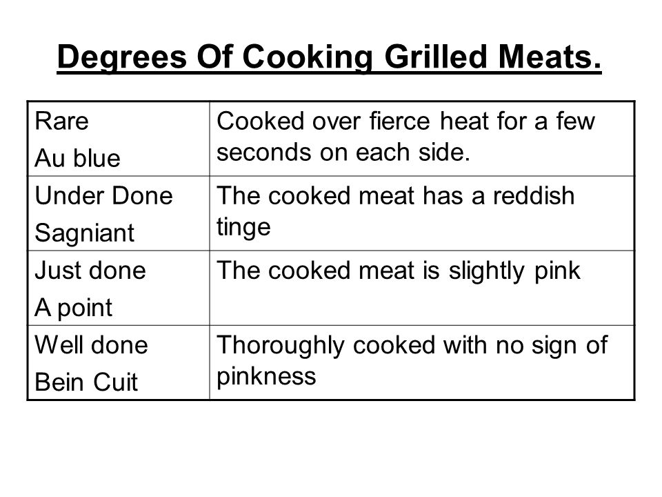 Degrees Of Cooking Grilled Meats. Rare Au blue Cooked over fierce heat for a few seconds on each side. Under Done Sagniant The cooked meat has a reddi