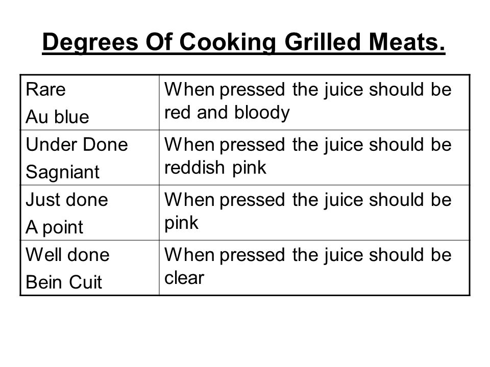 Degrees Of Cooking Grilled Meats. Rare Au blue When pressed the juice should be red and bloody Under Done Sagniant When pressed the juice should be re