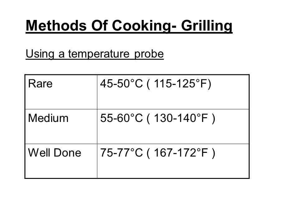 Methods Of Cooking- Grilling Using a temperature probe Rare45-50°C ( 115-125°F) Medium55-60°C ( 130-140°F ) Well Done75-77°C ( 167-172°F )