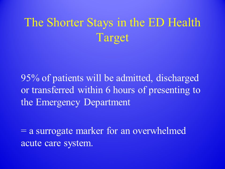The Shorter Stays in the ED Health Target 95% of patients will be admitted, discharged or transferred within 6 hours of presenting to the Emergency Department = a surrogate marker for an overwhelmed acute care system.