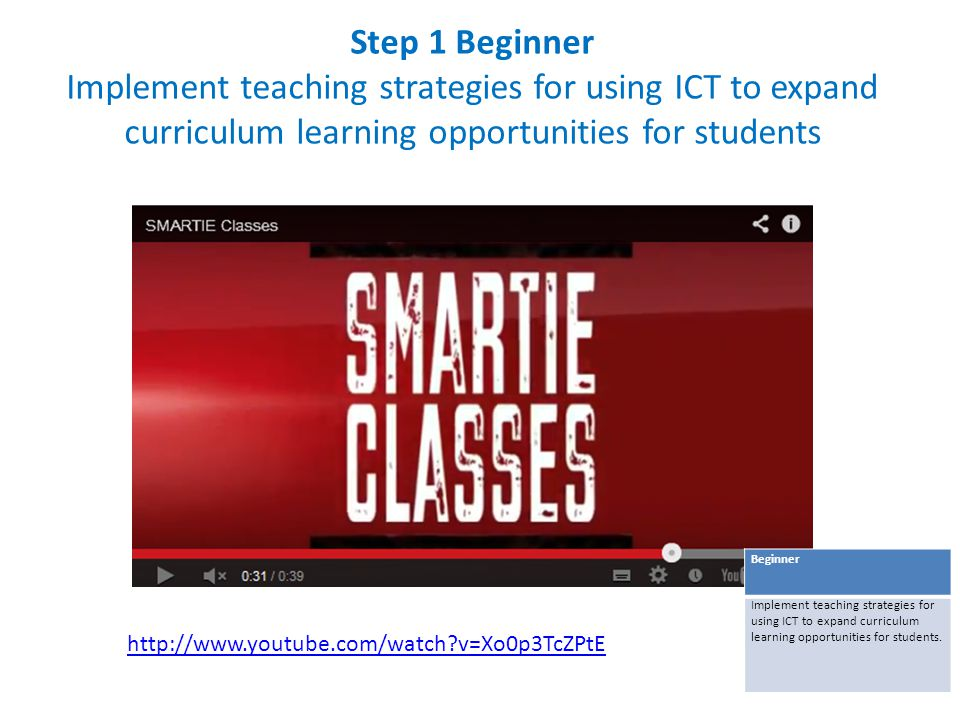 Step 1 Beginner Implement teaching strategies for using ICT to expand curriculum learning opportunities for students Beginner Implement teaching strategies for using ICT to expand curriculum learning opportunities for students.