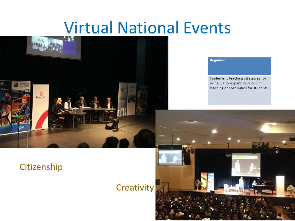 Virtual National Events Beginner Implement teaching strategies for using ICT to expand curriculum learning opportunities for students.