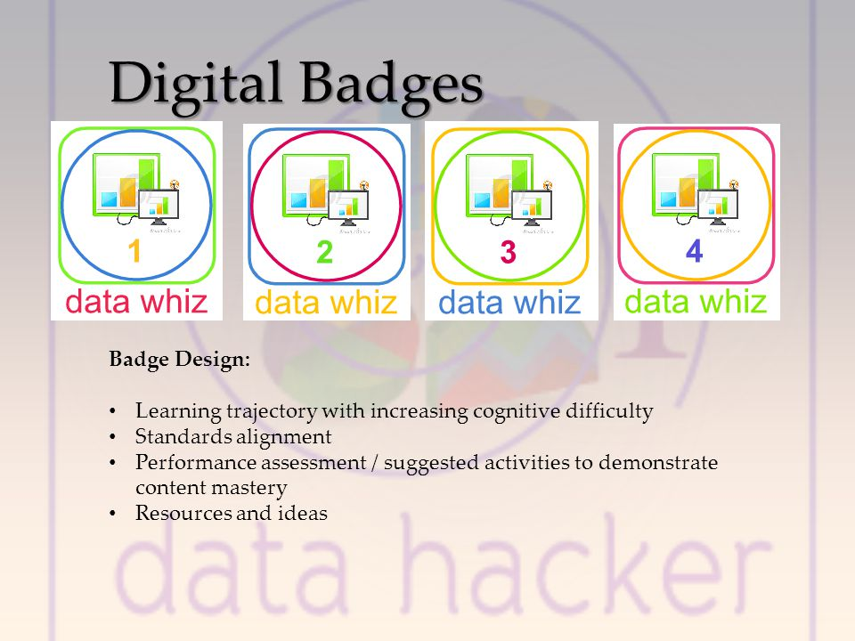 Digital Badges Badge Design: Learning trajectory with increasing cognitive difficulty Standards alignment Performance assessment / suggested activities to demonstrate content mastery Resources and ideas