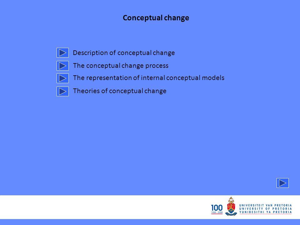Description of conceptual change The conceptual change process The representation of internal conceptual models Theories of conceptual change