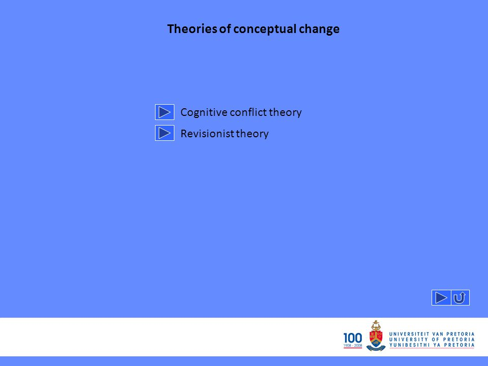 Theories of conceptual change Cognitive conflict theory Revisionist theory