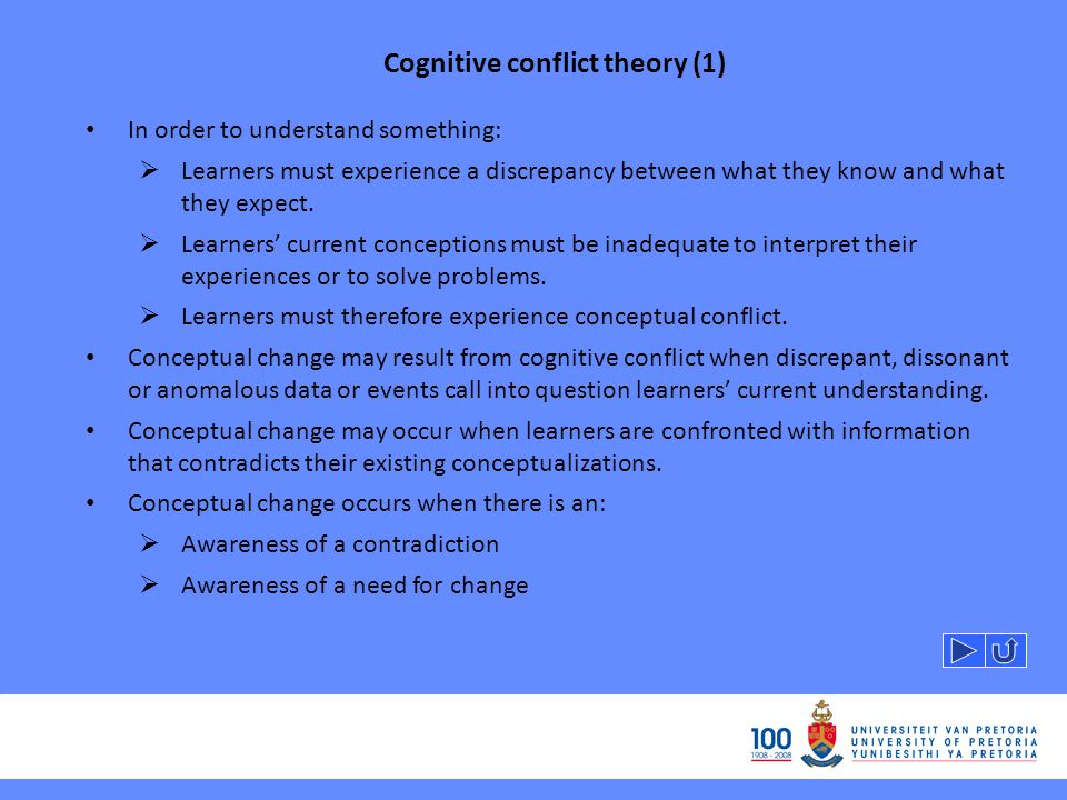 Cognitive conflict theory (1) In order to understand something: Learners must experience a discrepancy between what they know and what they expect.