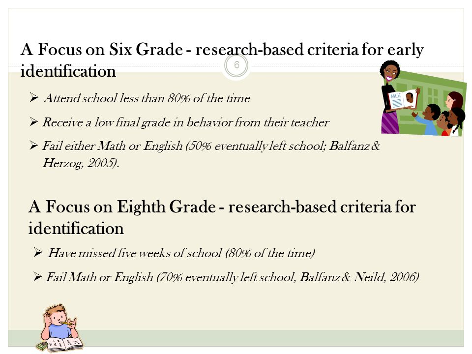 6 A Focus on Six Grade - research-based criteria for early identification Attend school less than 80% of the time Receive a low final grade in behavior from their teacher Fail either Math or English (50% eventually left school; Balfanz & Herzog, 2005).