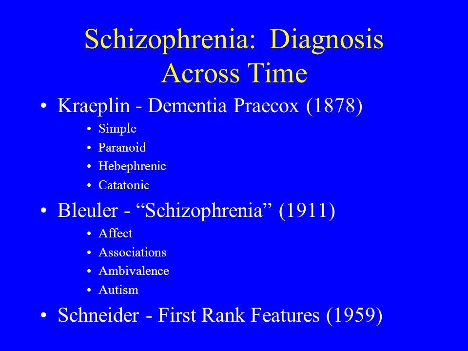 Schizophrenia: Diagnosis Across Time Kraeplin - Dementia Praecox (1878) Simple Paranoid Hebephrenic Catatonic Bleuler - Schizophrenia (1911) Affect Associations Ambivalence Autism Schneider - First Rank Features (1959)