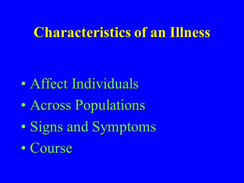 Characteristics of an Illness Affect IndividualsAffect Individuals Across PopulationsAcross Populations Signs and SymptomsSigns and Symptoms CourseCourse