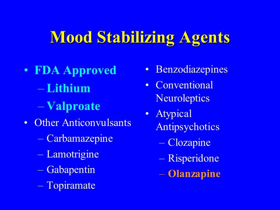 Mood Stabilizing Agents FDA Approved –Lithium –Valproate Other Anticonvulsants –Carbamazepine –Lamotrigine –Gabapentin –Topiramate Benzodiazepines Conventional Neuroleptics Atypical Antipsychotics –Clozapine –Risperidone –Olanzapine