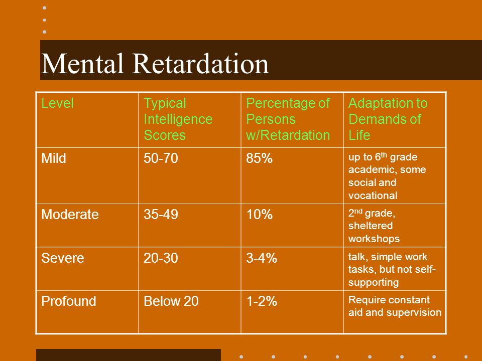 Mental Retardation LevelTypical Intelligence Scores Percentage of Persons w/Retardation Adaptation to Demands of Life Mild50-7085% up to 6 th grade ac