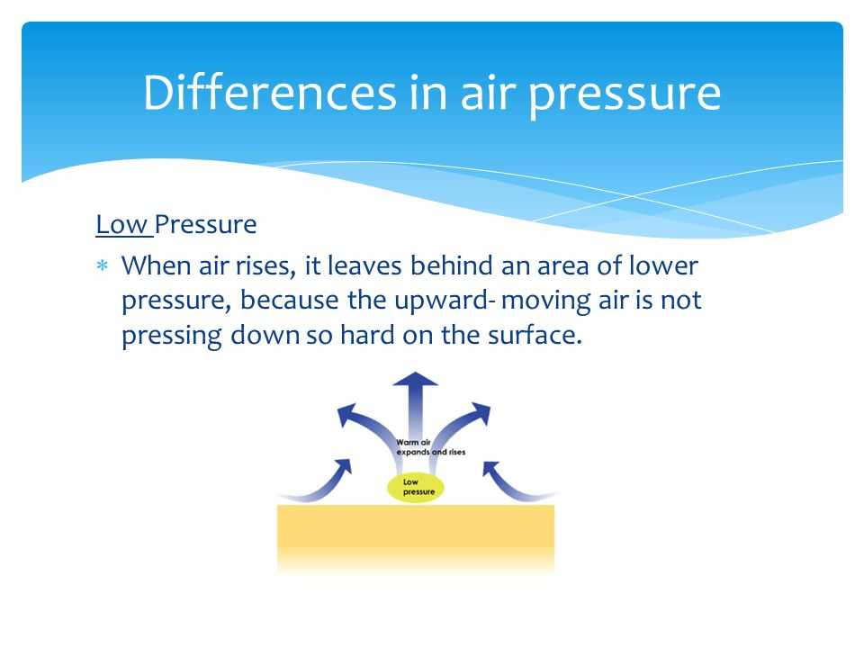 Differences in air pressure Low Pressure When air rises, it leaves behind an area of lower pressure, because the upward- moving air is not pressing down so hard on the surface.