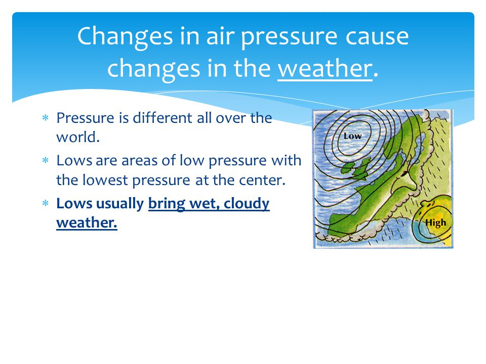 Changes in air pressure cause changes in the weather.