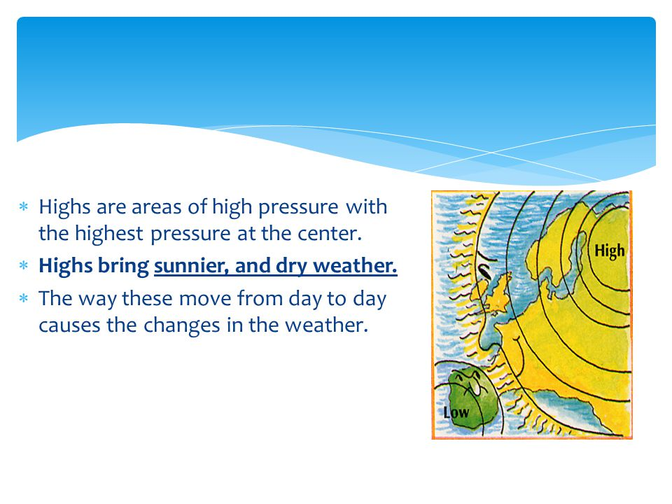 Highs are areas of high pressure with the highest pressure at the center.