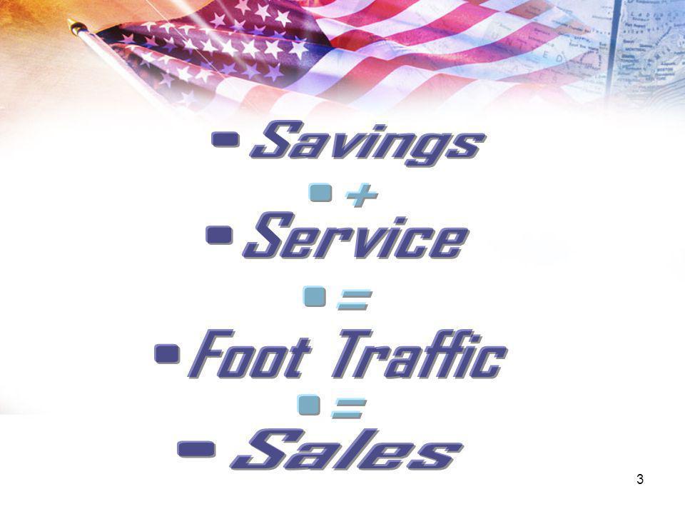 4 Sustain Customer Savings – Benefit Value – Mandate: 30% – Actual: 31.1%