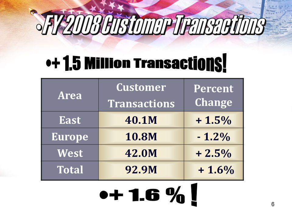 7 Area Customer Transactions Percent Change East25.1M+ 2.3% Europe6.9M+ 3.2% West26.2M+ 1.8% Total58.2M+ 2.0% Data as of May 14, 2009