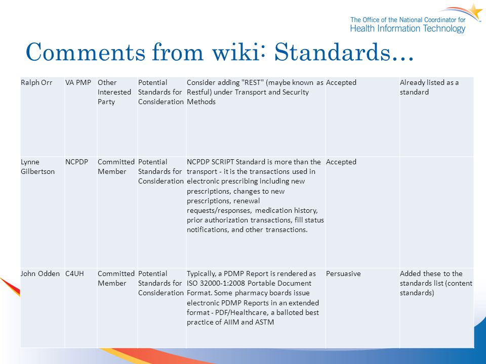 Comments from wiki: Standards… Ralph OrrVA PMPOther Interested Party Potential Standards for Consideration Consider adding REST (maybe known as Restful) under Transport and Security Methods AcceptedAlready listed as a standard Lynne Gilbertson NCPDPCommitted Member Potential Standards for Consideration NCPDP SCRIPT Standard is more than the transport - it is the transactions used in electronic prescribing including new prescriptions, changes to new prescriptions, renewal requests/responses, medication history, prior authorization transactions, fill status notifications, and other transactions.