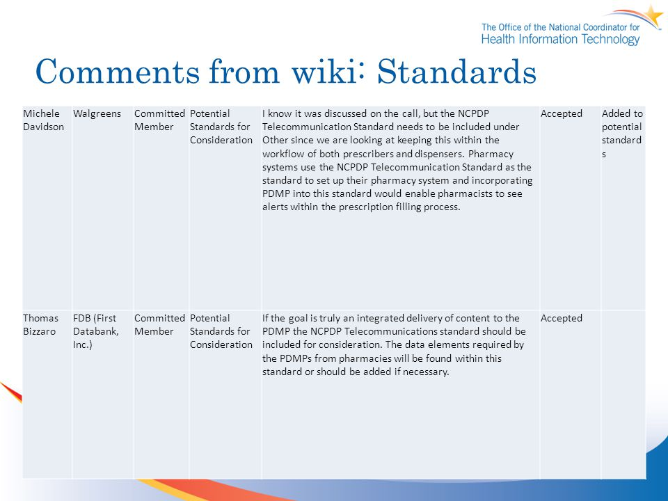 Comments from wiki: Standards Michele Davidson WalgreensCommitted Member Potential Standards for Consideration I know it was discussed on the call, but the NCPDP Telecommunication Standard needs to be included under Other since we are looking at keeping this within the workflow of both prescribers and dispensers.