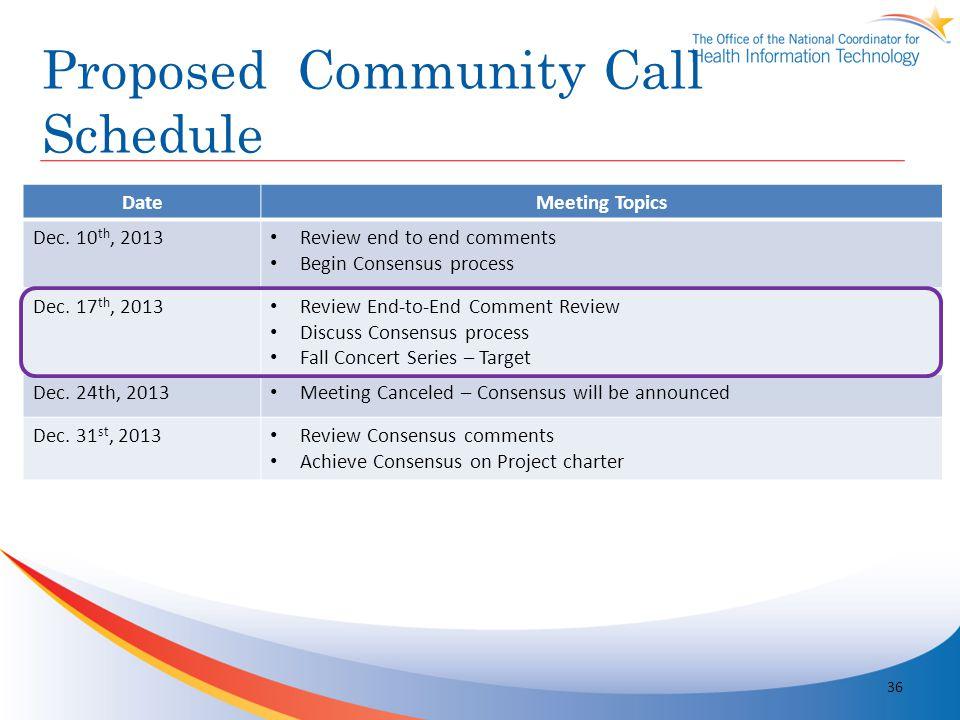Proposed Community Call Schedule 36 DateMeeting Topics Dec.