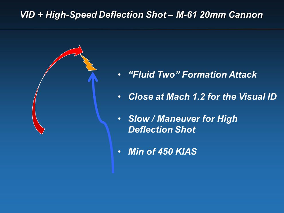 VID + High-Speed Deflection Shot – M-61 20mm Cannon Fluid Two Formation Attack Close at Mach 1.2 for the Visual ID Slow / Maneuver for High Deflection